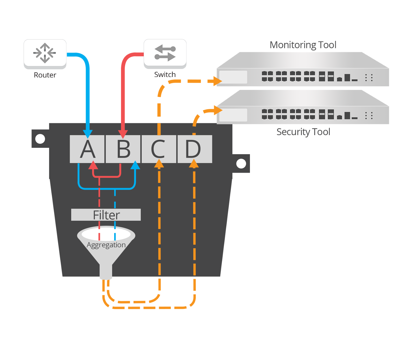 garland wiring diagram: garland network filtering taps